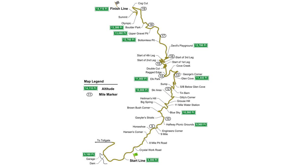 La subida a Pikes Peak con sus 156 curvas
