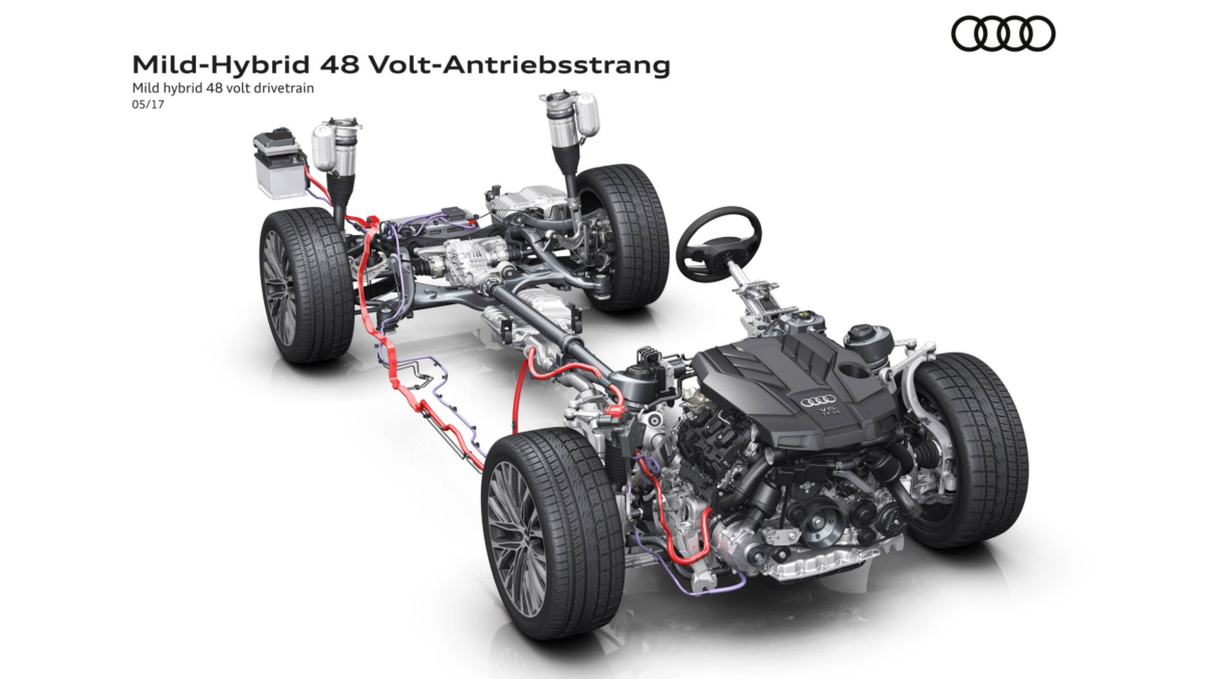 Audi A8 Mild Hybrid