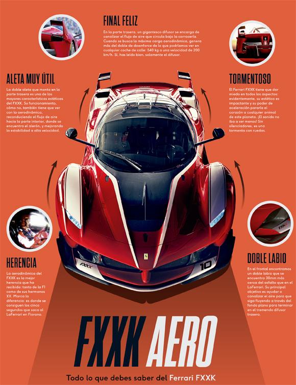 Prueba Ferrari FXXK (datos)