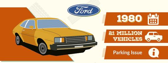 Llamada taller Ford 1980