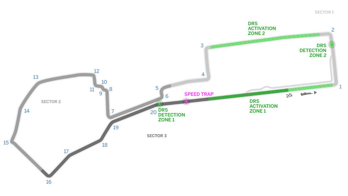 Circuito azerí F1