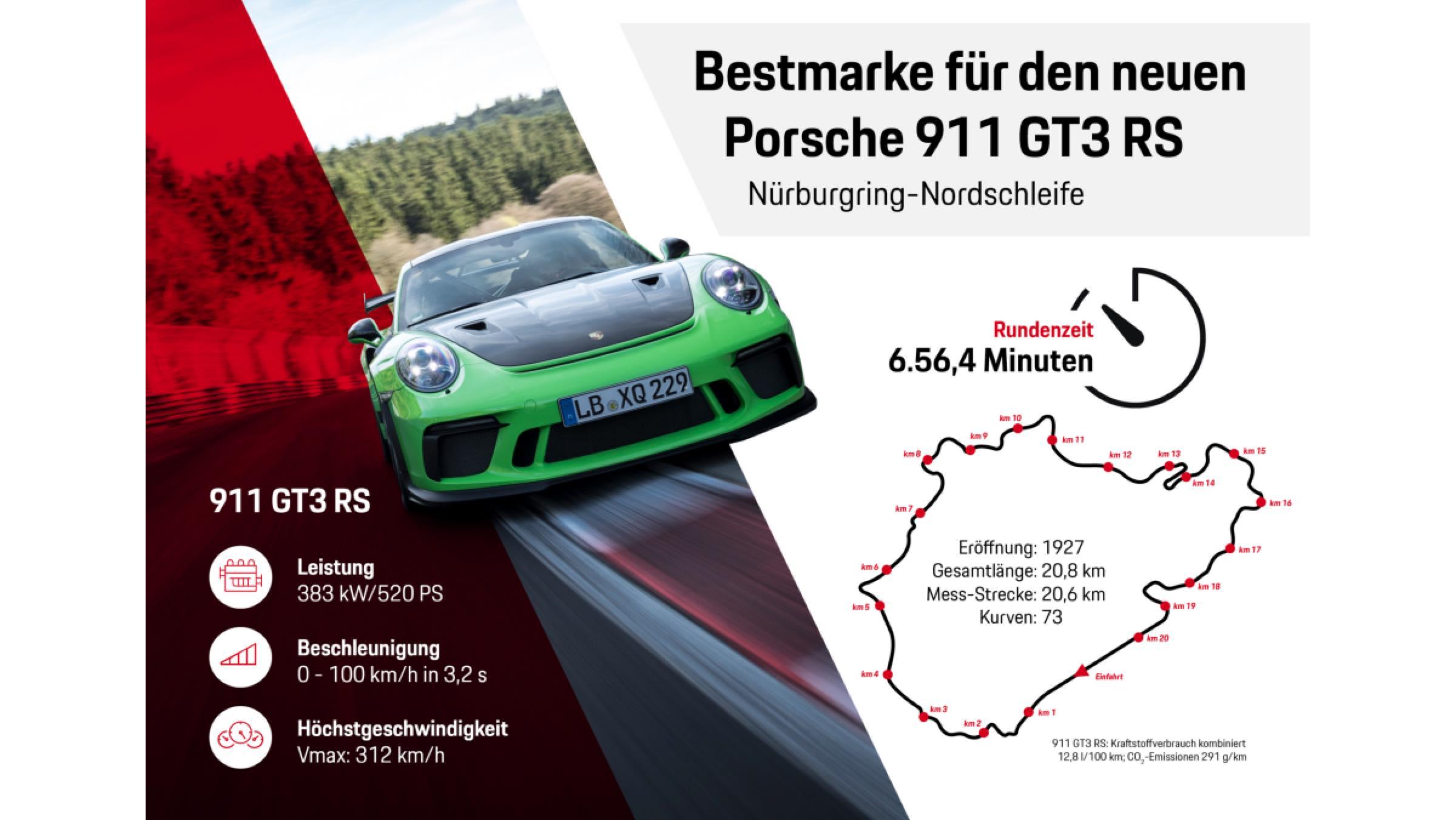 Porsche 911 GT3 RS 2018 Nürburgring