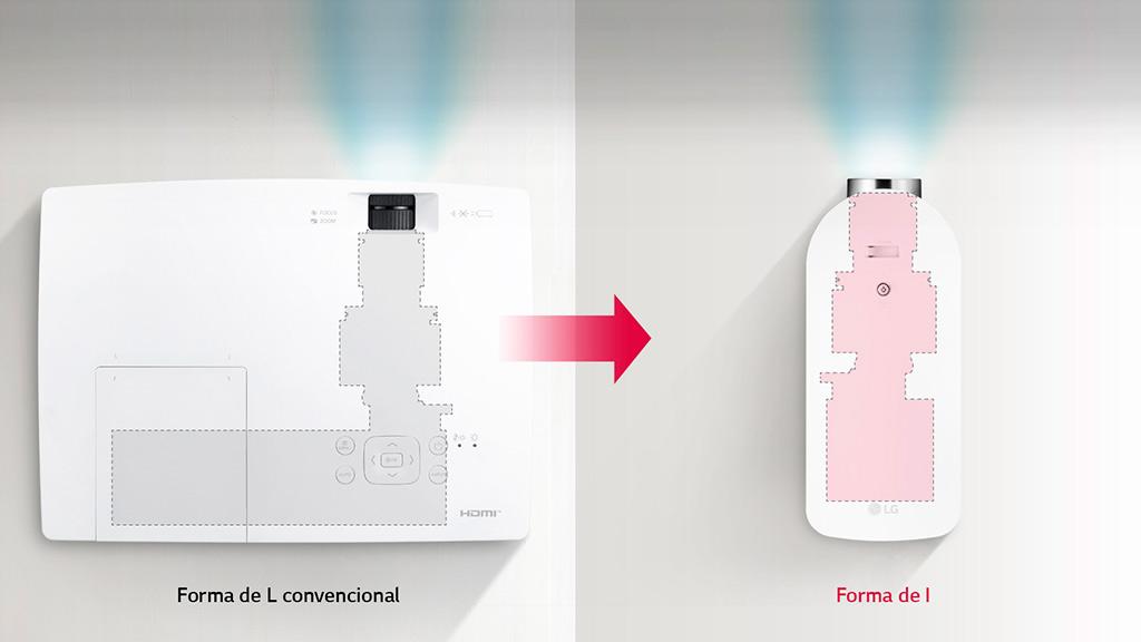 Tecnología de proyección de LG