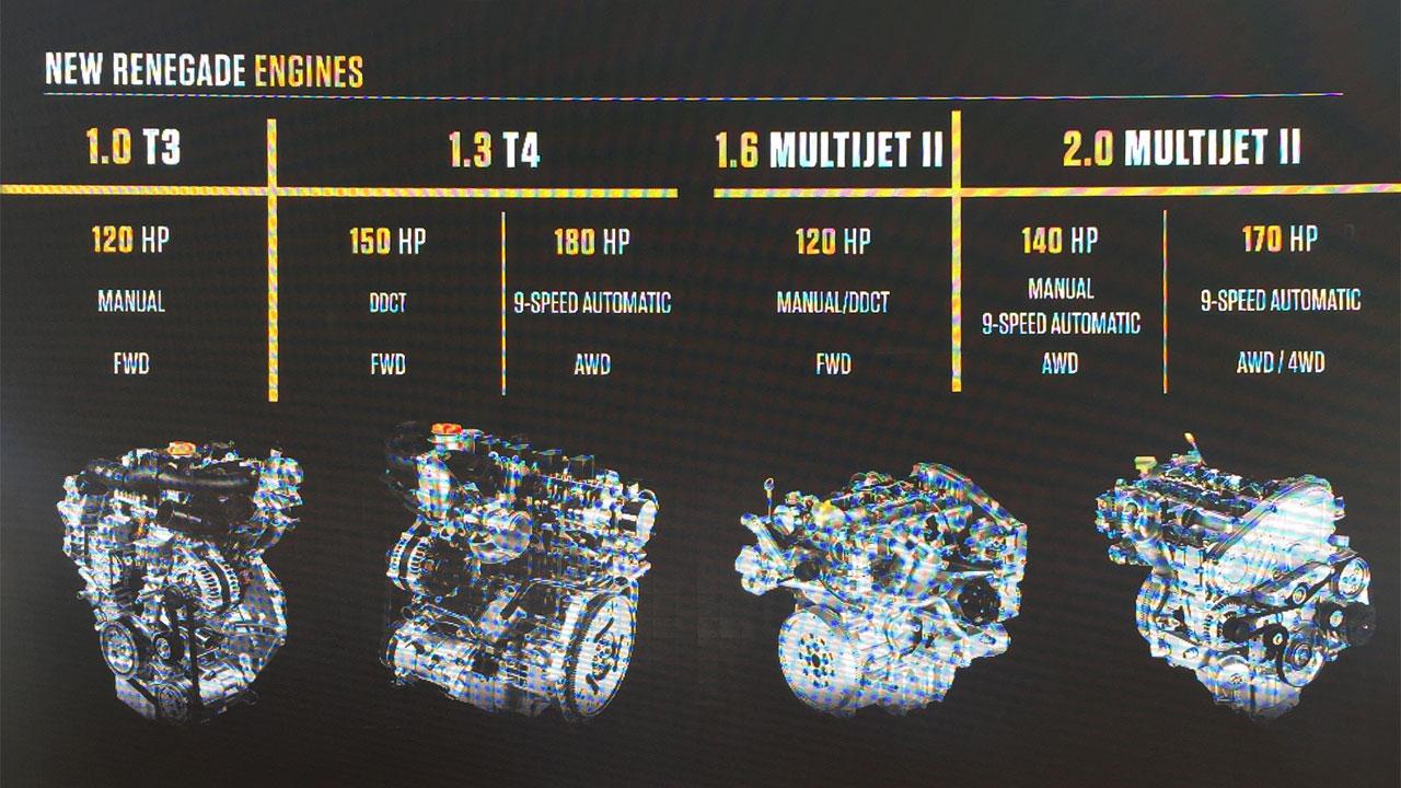 Motores Jeep Renegade 2019