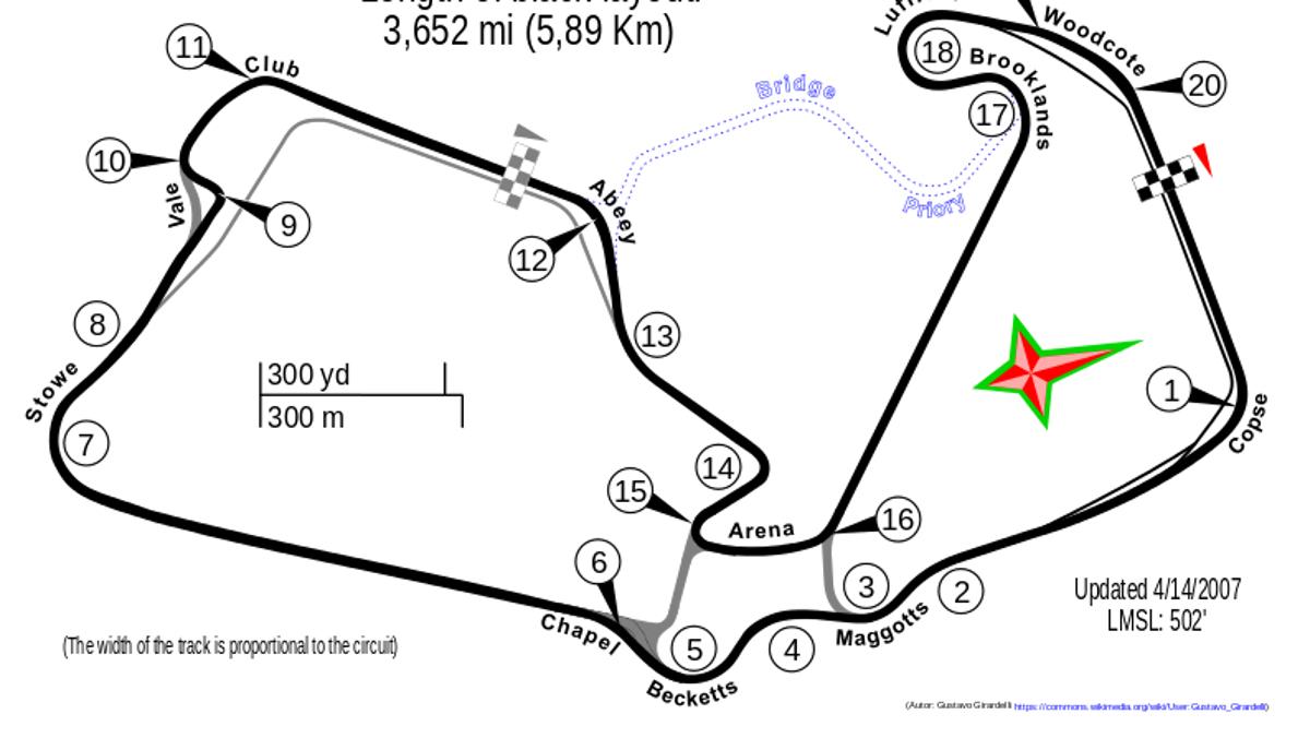 Datos del GPde Gran Bretaña F1 y de su circuito actual, Silverstone