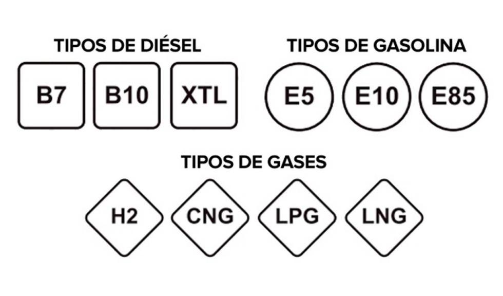 Nuevos nombres de los carburantes