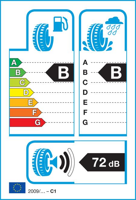 Etiqueta neumáticos