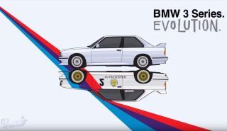 Evolución BMW M3