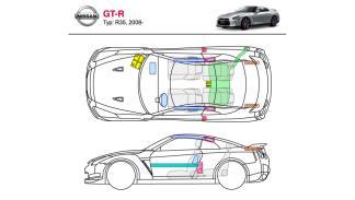 Hoja de seguridad Nissan GT-R