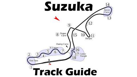 Suzuka Track