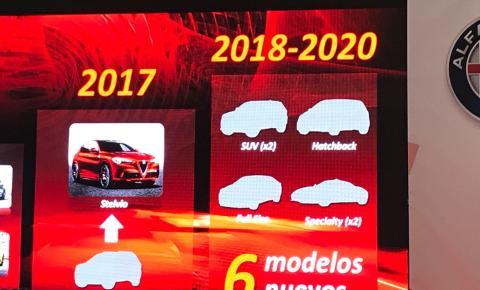 Planes de Alfa Romeo entre 2018 y 2020