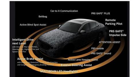 Innovaciones en los coches: radares (II)