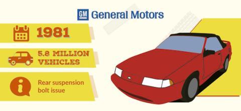Llamada taller General Motors 1981