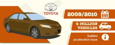 Llamada taller Toyota 2009