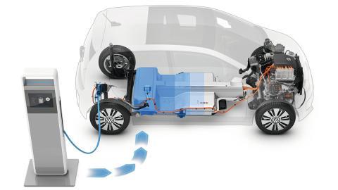 Volkswagen Up! eléctrico
