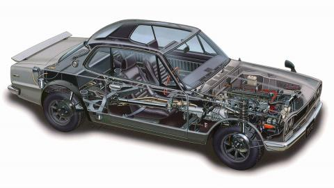 El primer Nissan Skyline GT-R (1969)