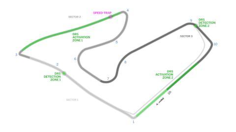 Datos más importantes GP Austria F1 y Circuito Red Bull Ring