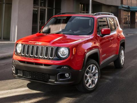 Suzuki Jimny vs Jeep Renegade
