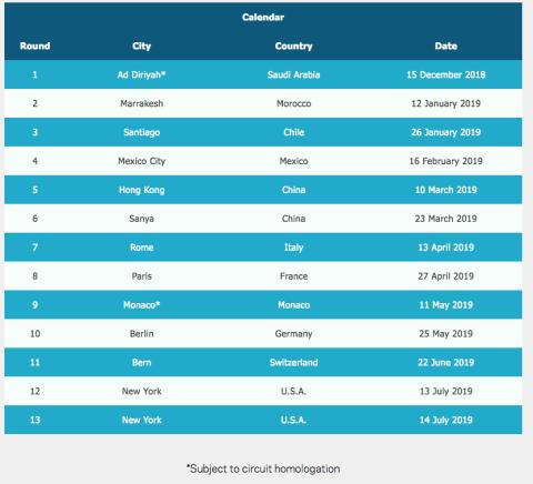 Calendario Fórmula E
