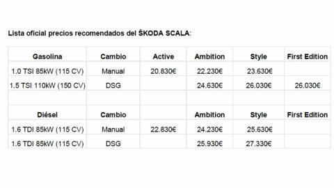 Skoda Scala 2019