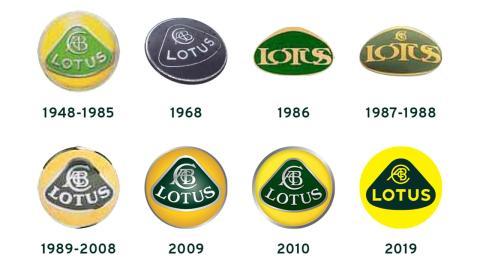 Historia logos Lotus
