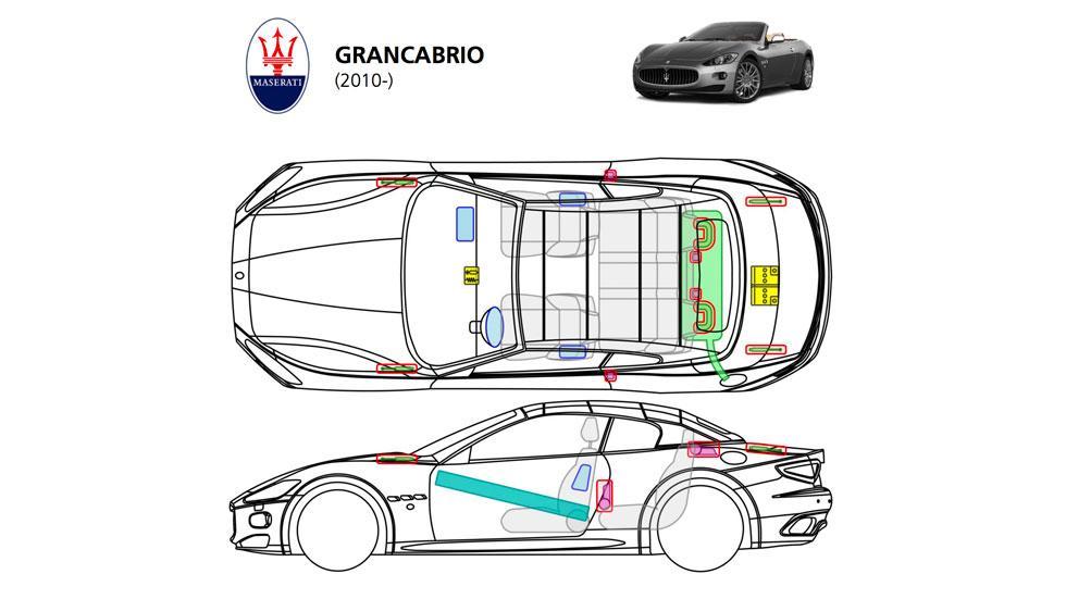 Hoja de seguridad Maserati Grancabrio