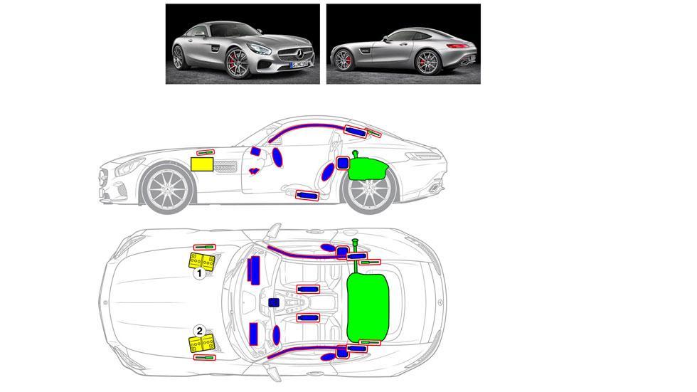Hoja de seguridad Mercedes AMG GT
