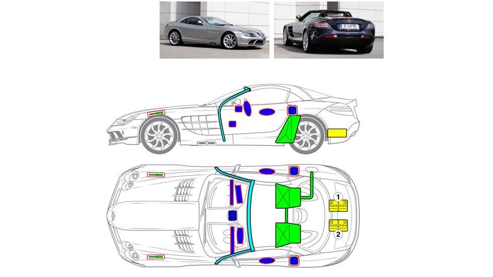 Hoja de seguridad Mercedes SLR