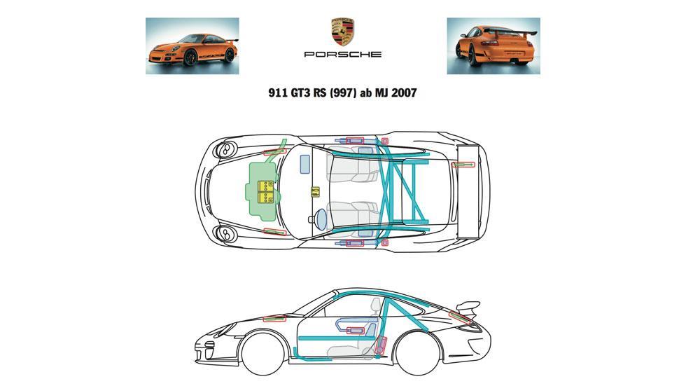 Hoja de seguridad Porsche 911 GT3 RS