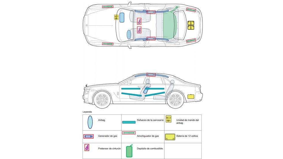 Hoja de seguridad Rolls-Royce Ghost