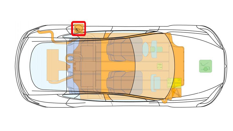 Hoja de seguridad Tesla Model S