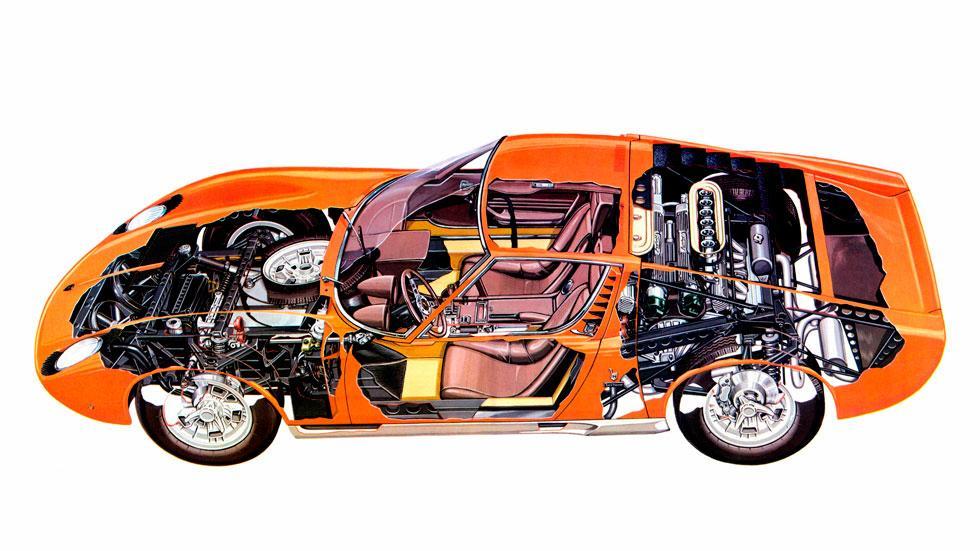 Lamborghini Miura chasis motor dibujo técnico