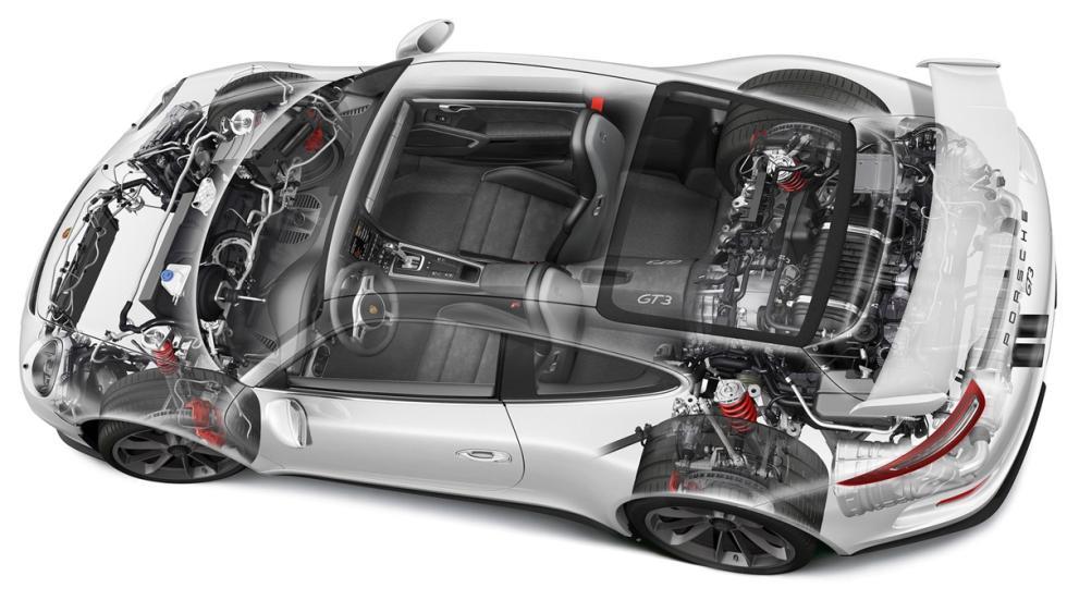 coches-jamás-deberían-tener-turbo-porsche-911-gt3-zaga