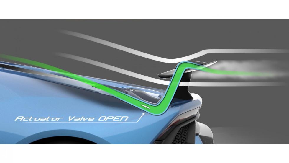Lamborghini Huracan Performante aerodinámica activa deportivo