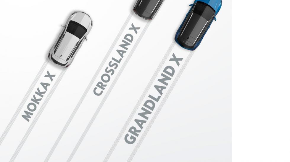 SUV 2017: Opel Grandland X