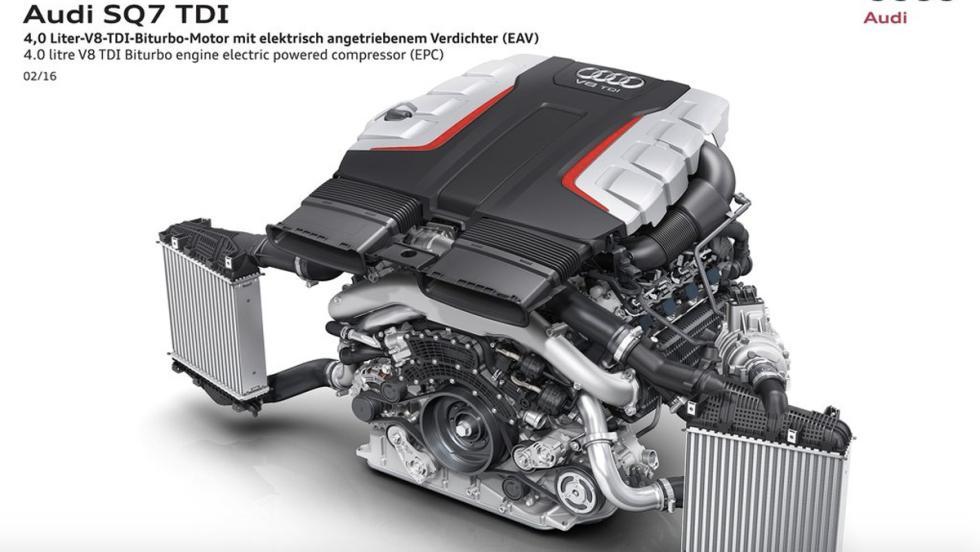 Innovaciones en los coches: motores (I)