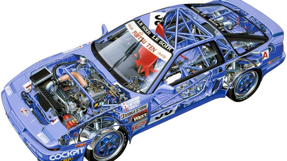Grupo A: Toyota Supra (I)