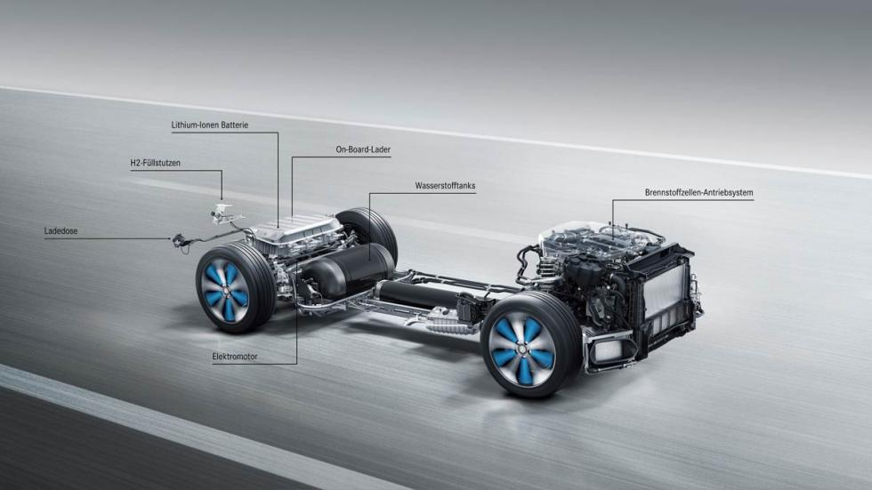 Mercedes GLC F-CELL hidrogeno pila de combustible hibrido