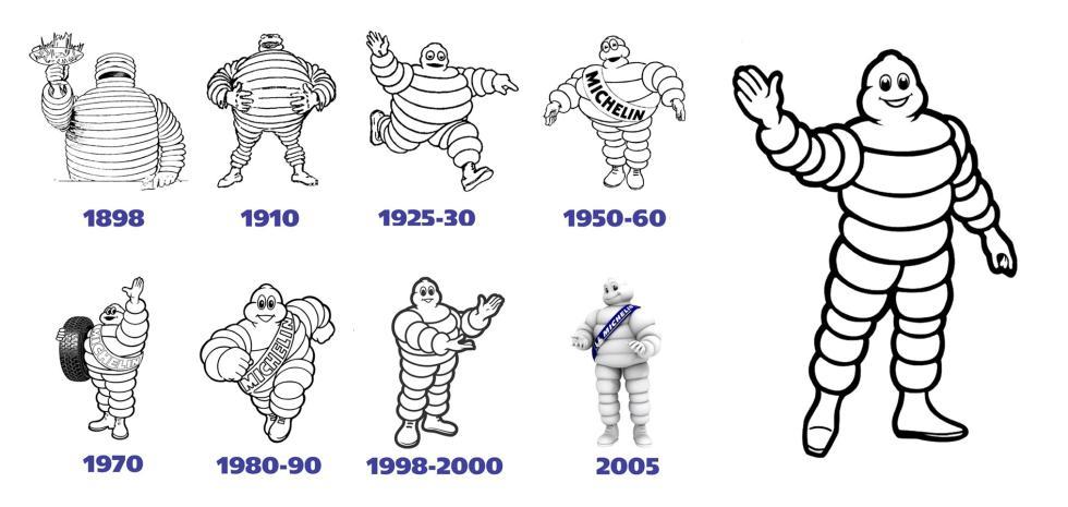 Bibendum, el muñeco Michelin, cumple 120 años