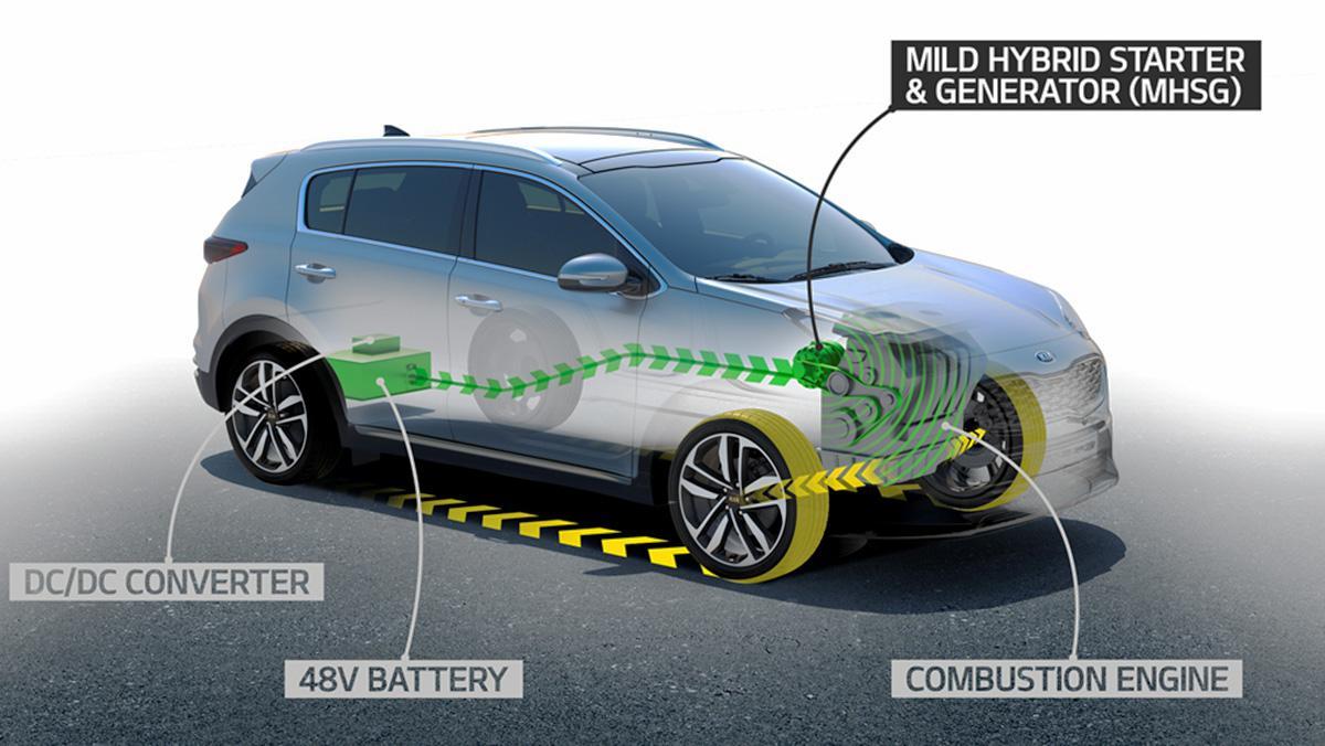 El primer motor diésel híbrido de Kia