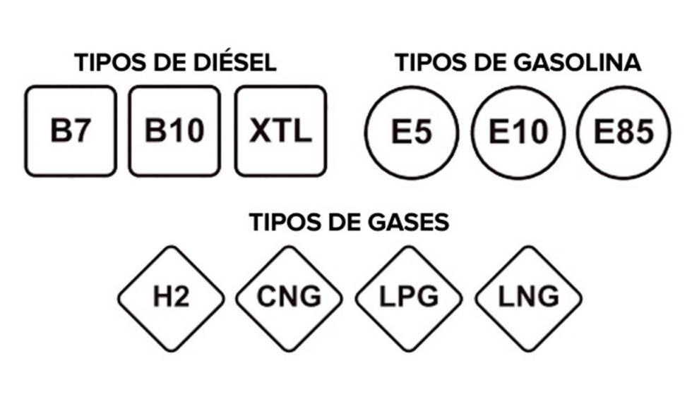 Diesel B7